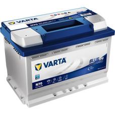 Аккумулятор VARTA Blue Dynamic EFB 70Ah 760A R+ (N70)